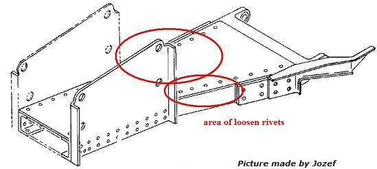 Flap track fairing support loose rivets 737-3/4/500 -