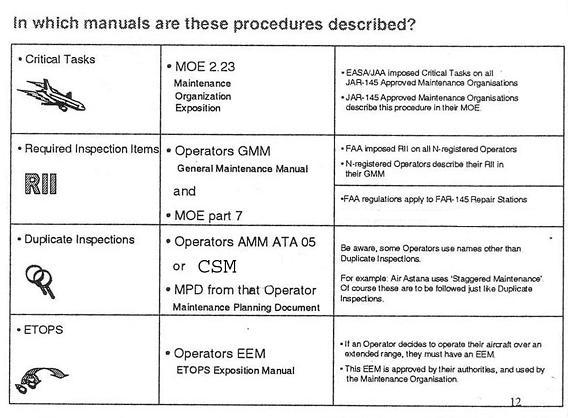 Critical Tasks Rii Duplicate Inspections Etops Where