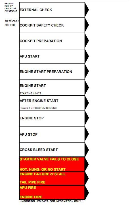 checklist frontcover NG