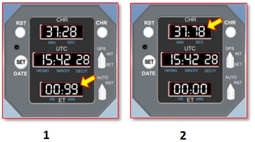 GPS error may have caused digital clock errors -